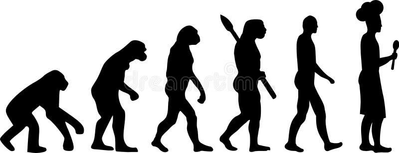 Cozinhando o vetor da evolução ilustração stock