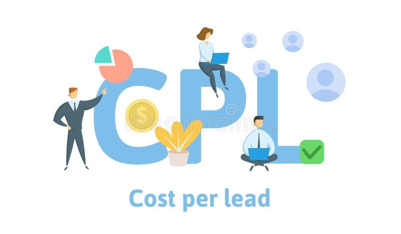 CP, κόστος ανά μόλυβδο Έννοια με τις λέξεις κλειδιά, τις επιστολές, και τα εικονίδια Επίπεδη διανυσματική απεικόνιση η ανασκόπηση διανυσματική απεικόνιση