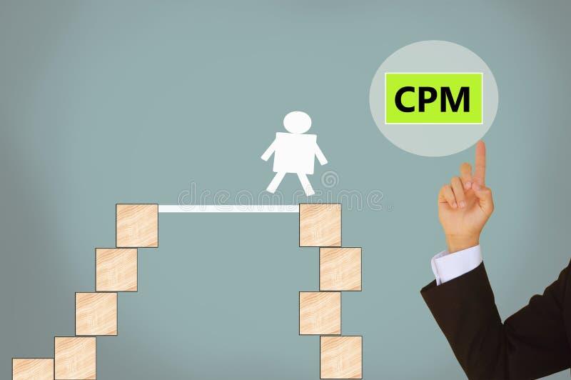 CPM imagenes de archivo