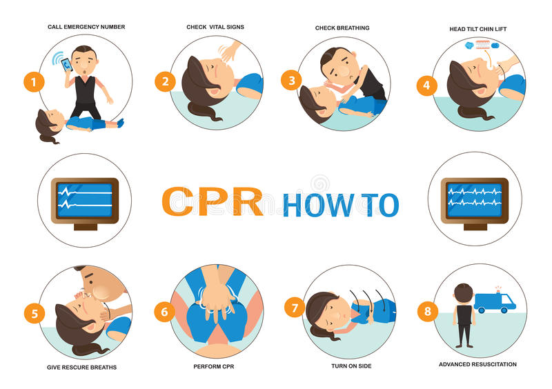 CPR HOW TO vector illustration