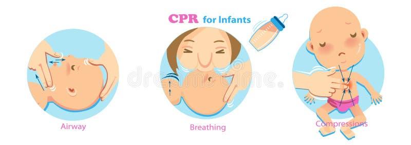 Cpr-spädbarn stock illustrationer