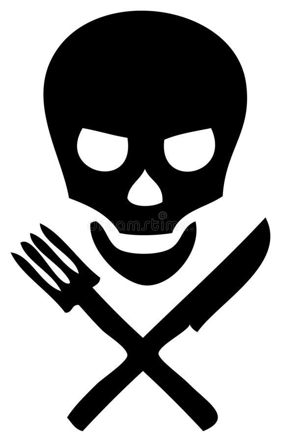 Cráneo enojado stock de ilustración
