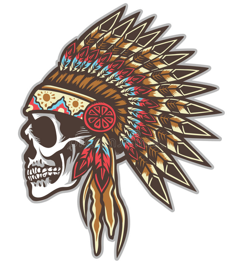 Crâne indien