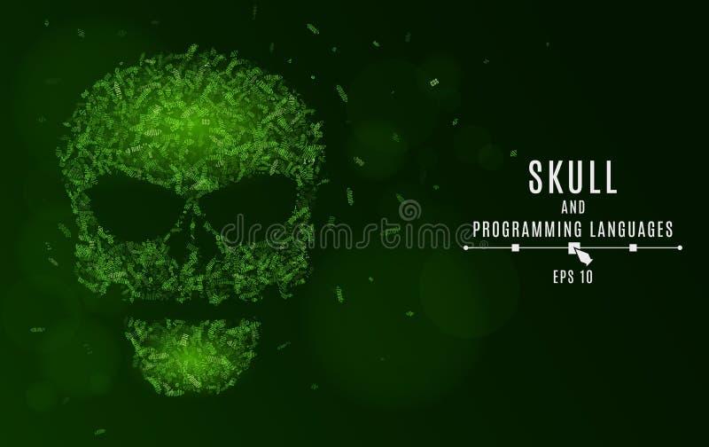 Crânio de incandescência abstrato da cor verde dos símbolos Etiquetas das linguagens de programação database Ataque do sistema po ilustração stock