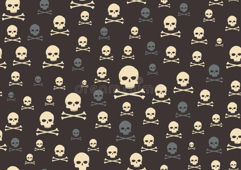 Crânio e ossos