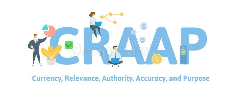 CRAAP, Munt, Relevantie, Instantie, Nauwkeurigheid, en Doel Concept met mensen, sleutelwoorden en pictogrammen Vlakke vectorillus vector illustratie