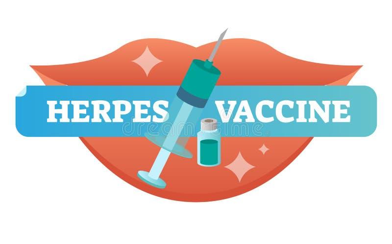 Crachá da ilustração do vetor do conceito do vírus de herpes, projeto do close up do vírus ilustração royalty free
