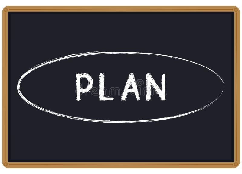 Craie écrite par plan de Word sur un tableau noir illustration stock
