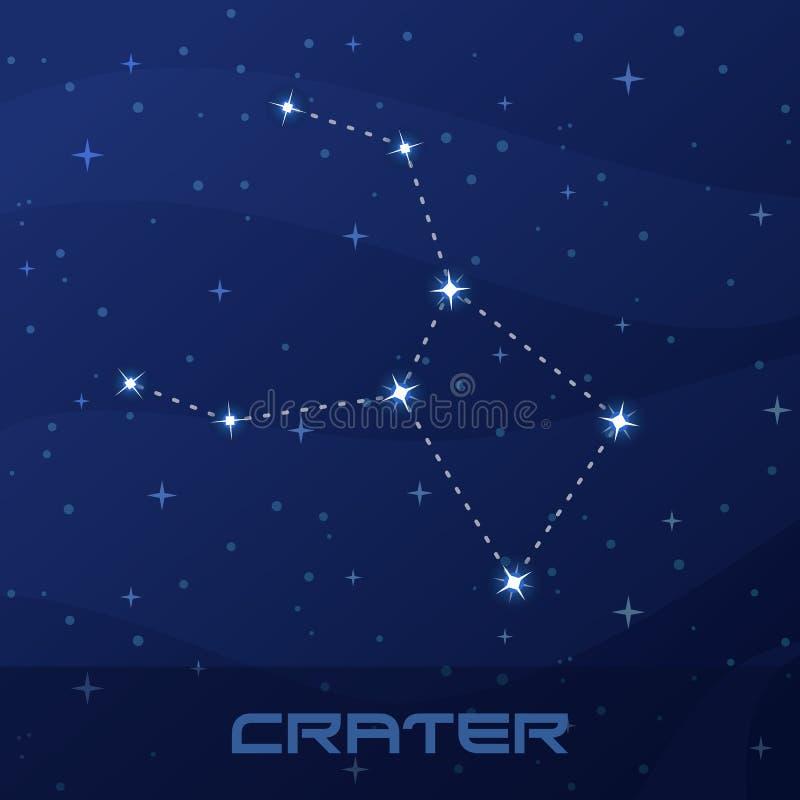 Cratera da constelação, copo, céu da estrela da noite ilustração royalty free