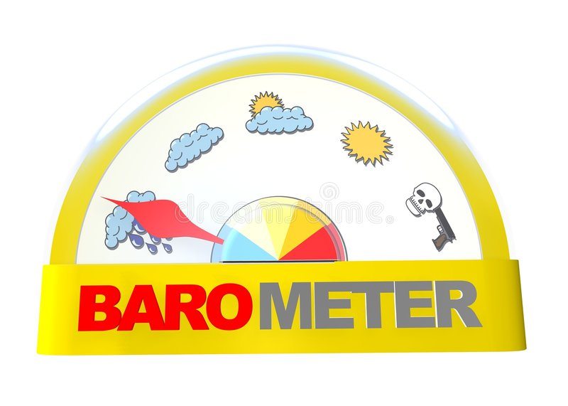 Crazy barometer. Indicate crazy weather stock illustration