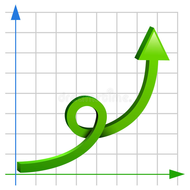 Crazy chart. Showing a spinning arrow going up royalty free illustration