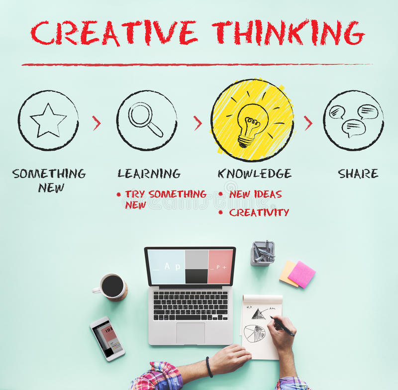 Create Imagination Innovation Inspiration Ideas Concept royalty free stock photos
