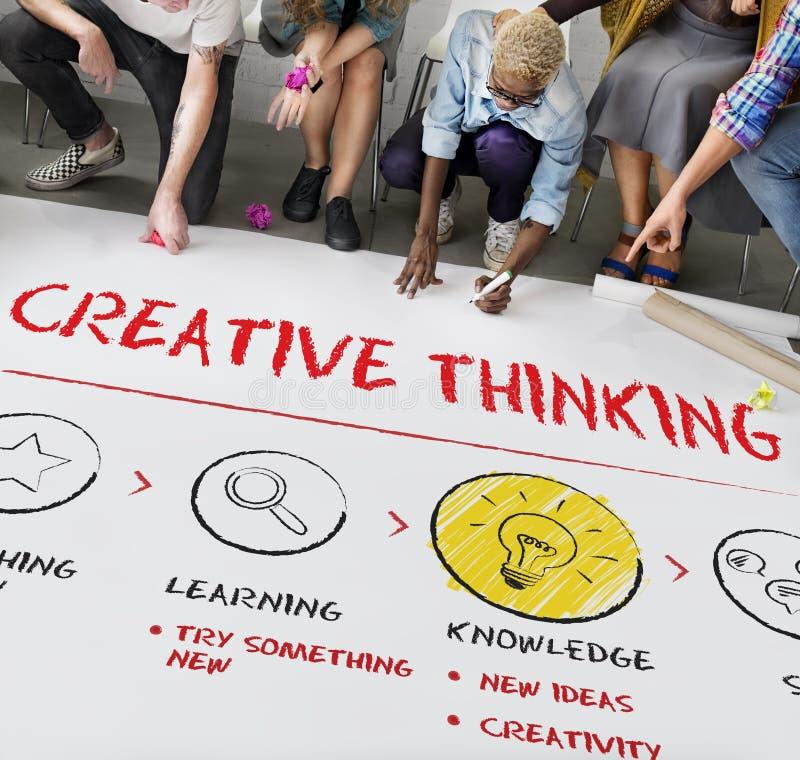Create Imagination Innovation Inspiration Ideas Concept stock photography