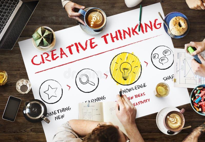 Create Imagination Innovation Inspiration Ideas Concept stock photo