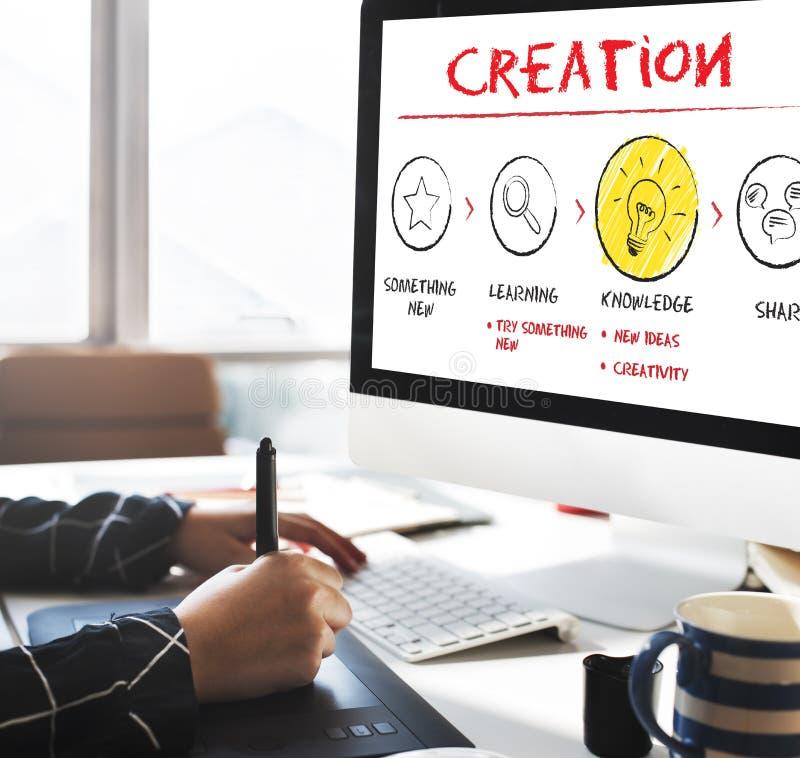 Create Imagination Innovation Inspiration Ideas Concept. Create Imagination Innovation Inspiration Ideas stock photo