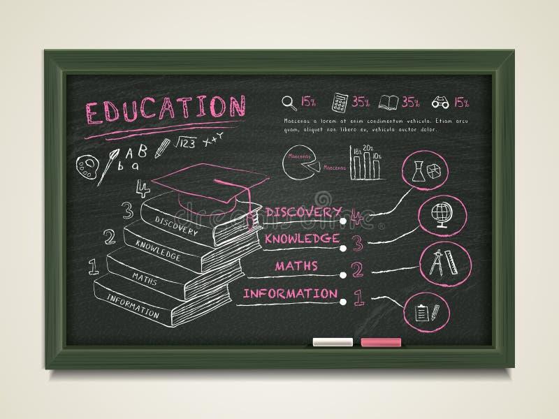 Creatief bord met onderwijselementen vector illustratie