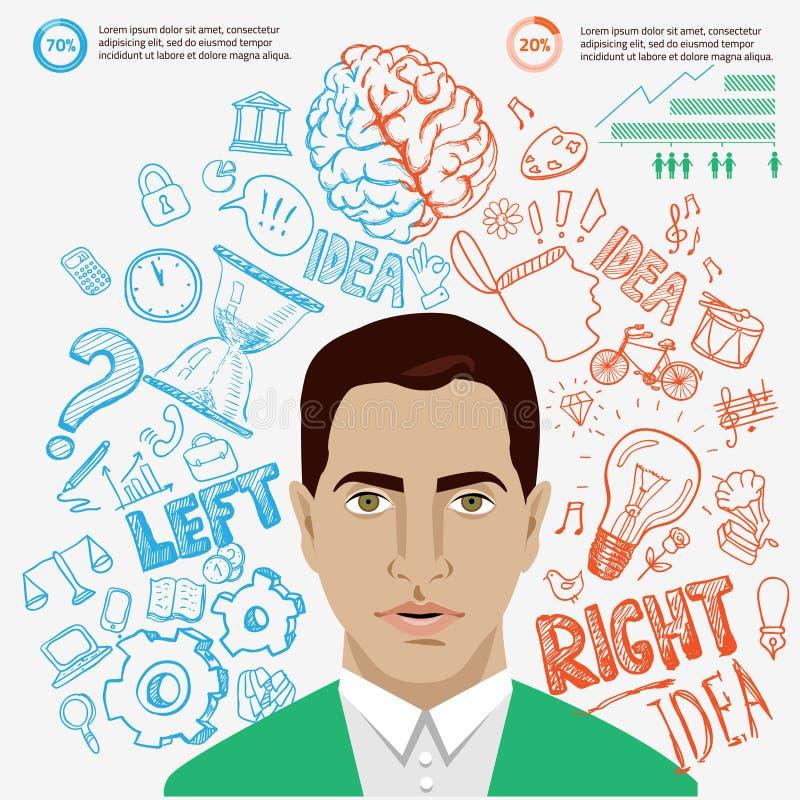 Creatief hersenenidee Binnen archief kunt u dossiers in dergelijke formaten vinden: eps, ai, cdr, jpg vector illustratie