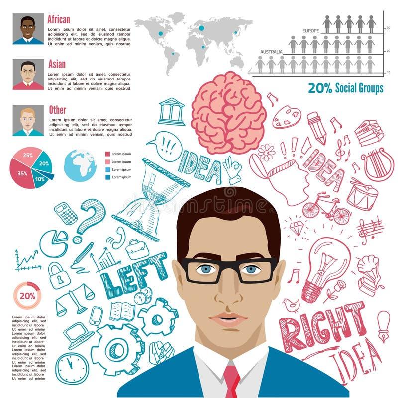 Creatief hersenenidee Binnen archief kunt u dossiers in dergelijke formaten vinden: eps, ai, cdr, jpg royalty-vrije illustratie