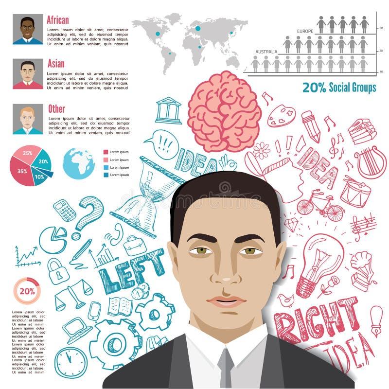 Creatief hersenenidee Binnen archief kunt u dossiers in dergelijke formaten vinden: eps, ai, cdr, jpg Geweven Achtergrond Wetensc vector illustratie