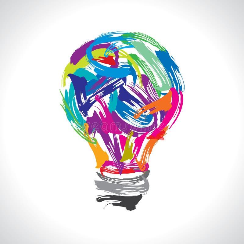 Creatief het schilderen idee vector illustratie
