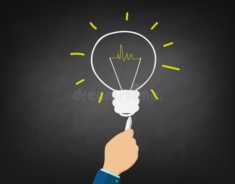 Creatief idee Concept idee en innovatie royalty-vrije illustratie