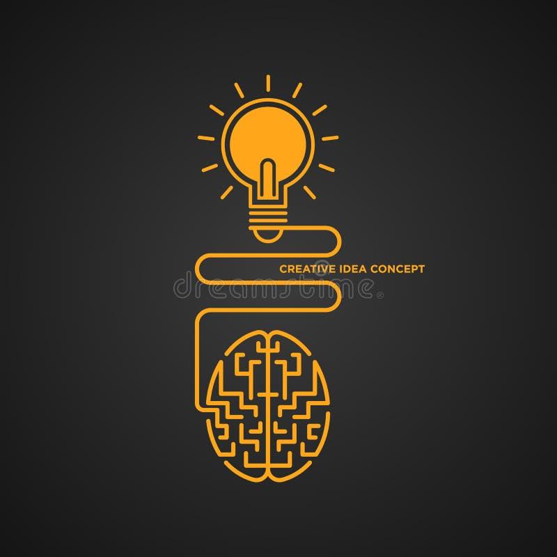 Creatief ideeconcept, uitwisselings van ideeënillustratie vector illustratie