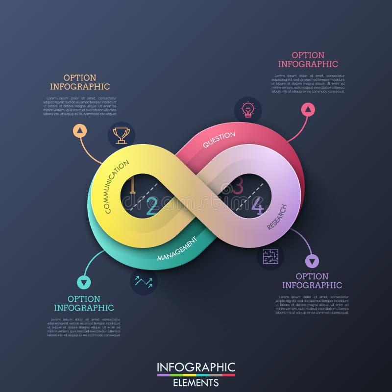 Creatief infographic ontwerpmalplaatje in vorm van oneindigheidsteken met 4 opties, dunne lijnsymbolen en tekstvakjes Concept stock illustratie