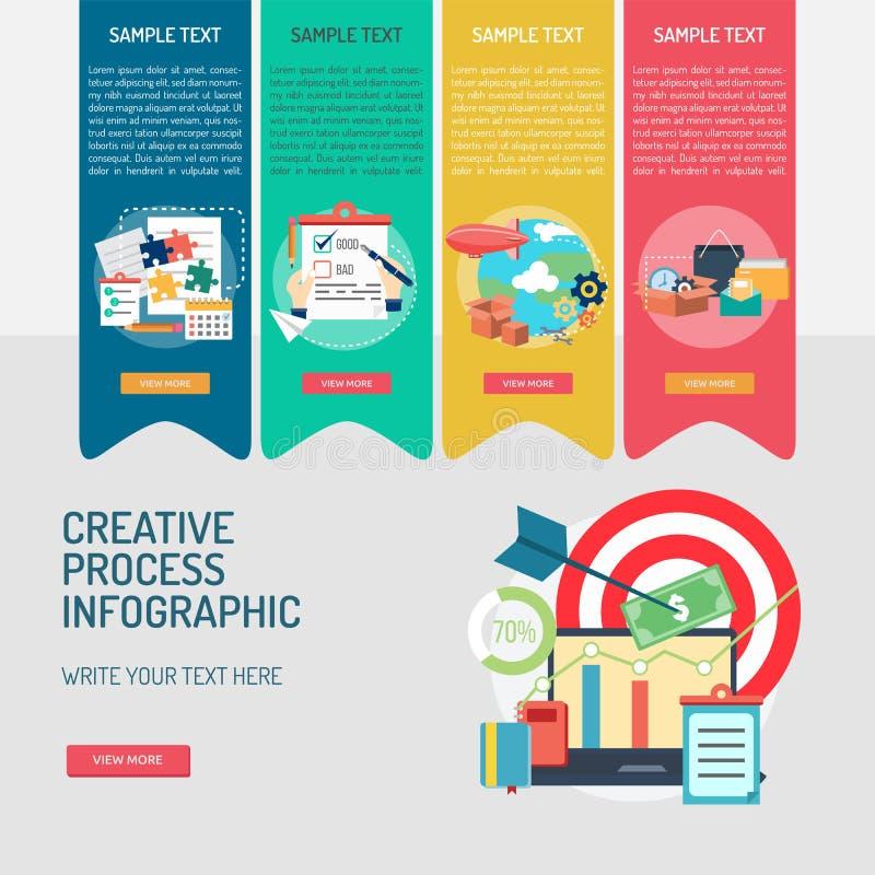 Creatief Proces Complexe Infographic vector illustratie