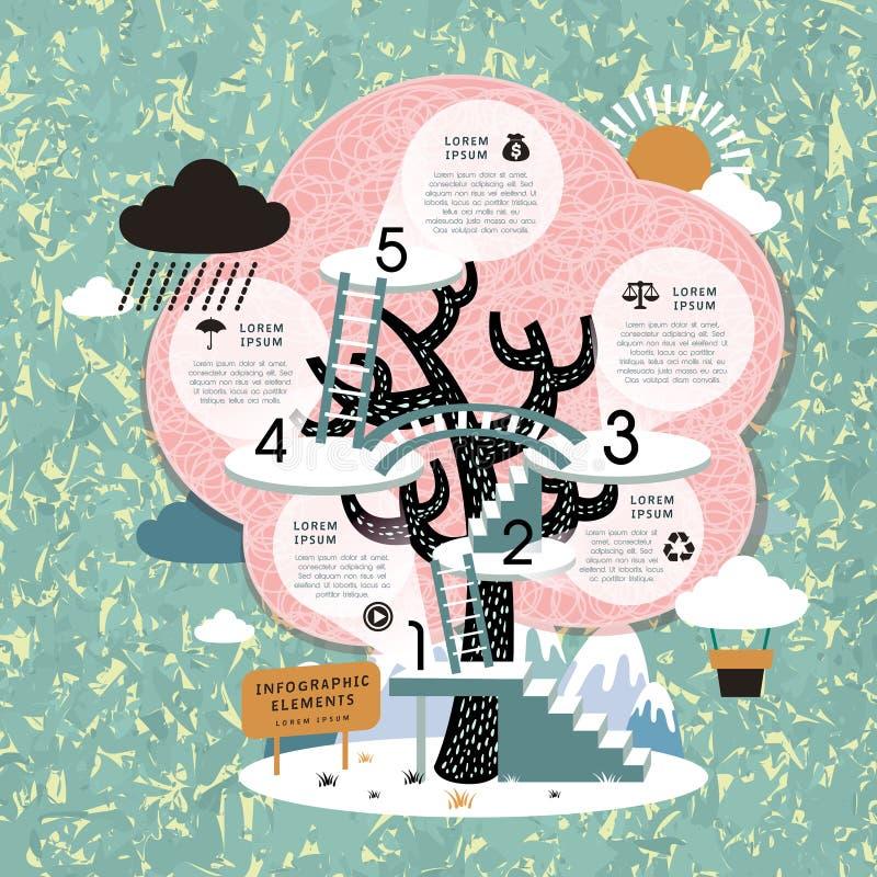 Creatief vlak ontwerpmalplaatje met boomelement stock illustratie
