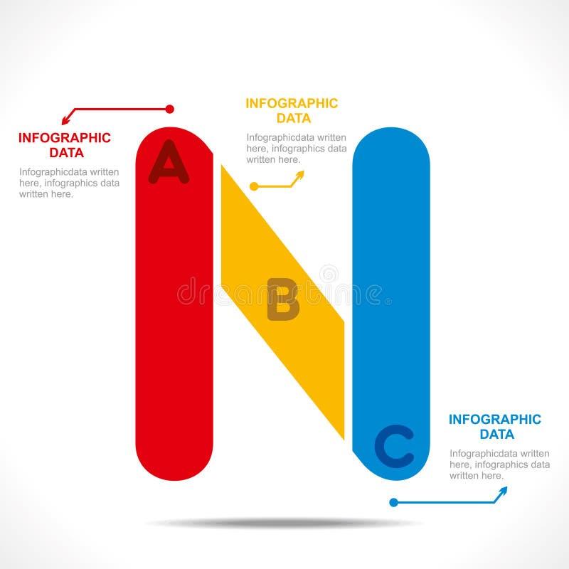 Creatieve alfabet 'N' infographics vector illustratie