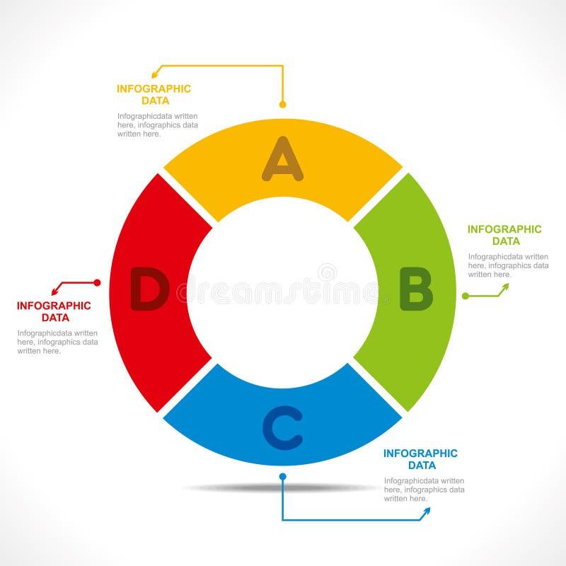 Creatieve kleurrijke number 0 ' of alfabet 'O' informatie-grafiek ontwerp stock illustratie