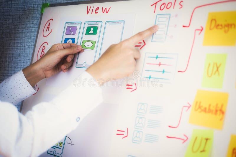 Creatieve ontwikkeling van de programmering van websites voor mobiele toepassingen Het ontwerpconcept van de gebruikerservaring royalty-vrije stock foto