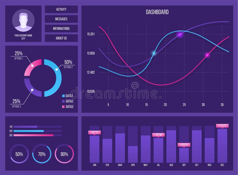 Creatieve vectorillustratie van het infographic malplaatje van het Webdashboard Jaarlijkse de statistiekengrafieken van het kunst stock illustratie