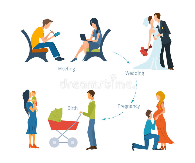 Creating a family. Meeting, wedding, pregnancy, child birth. royalty free illustration