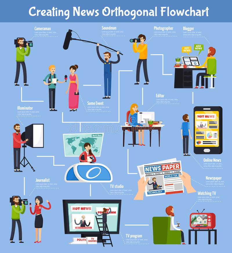 Creating News Orthogonal Flowchart. With event, reporter with cameraman, editor, tv program on blue background vector illustration vector illustration