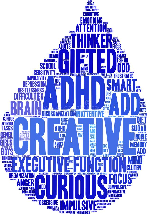 Creative Word Cloud. Creative ADHD word cloud on a white background vector illustration