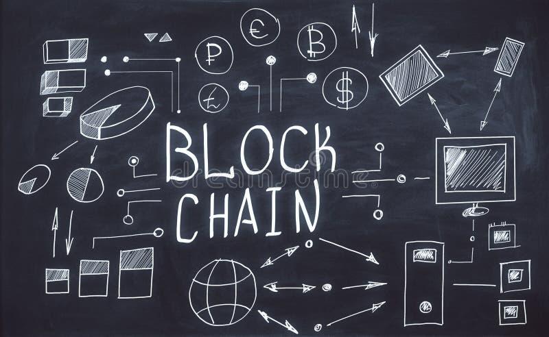 Creative blockchain sketch on chalkboard background royalty free illustration
