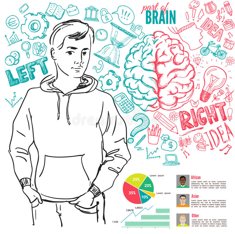Left And Right Brain Functions Stock Vector - Illustration