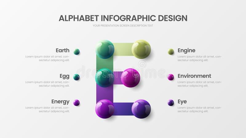 Creative bright multicolor character design illustration layout. Modern art E symbol graphics visualization template. royalty free illustration