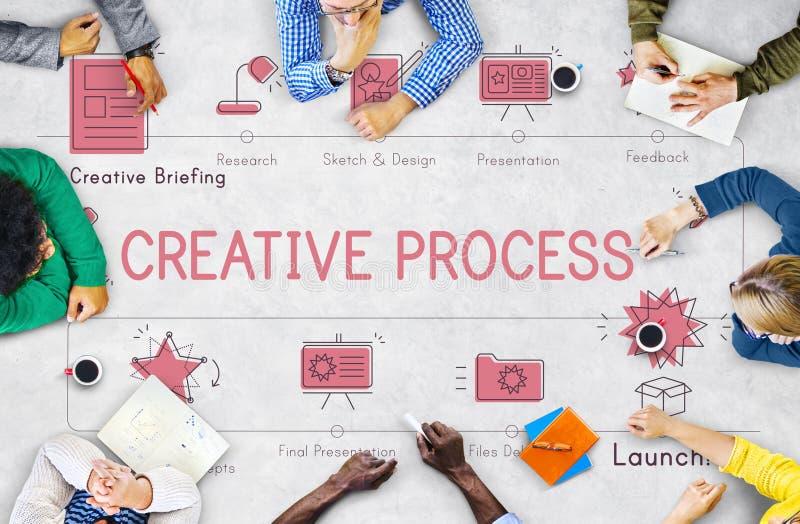 Creative Design Ideas Inspiration Innovation Concept stock photos