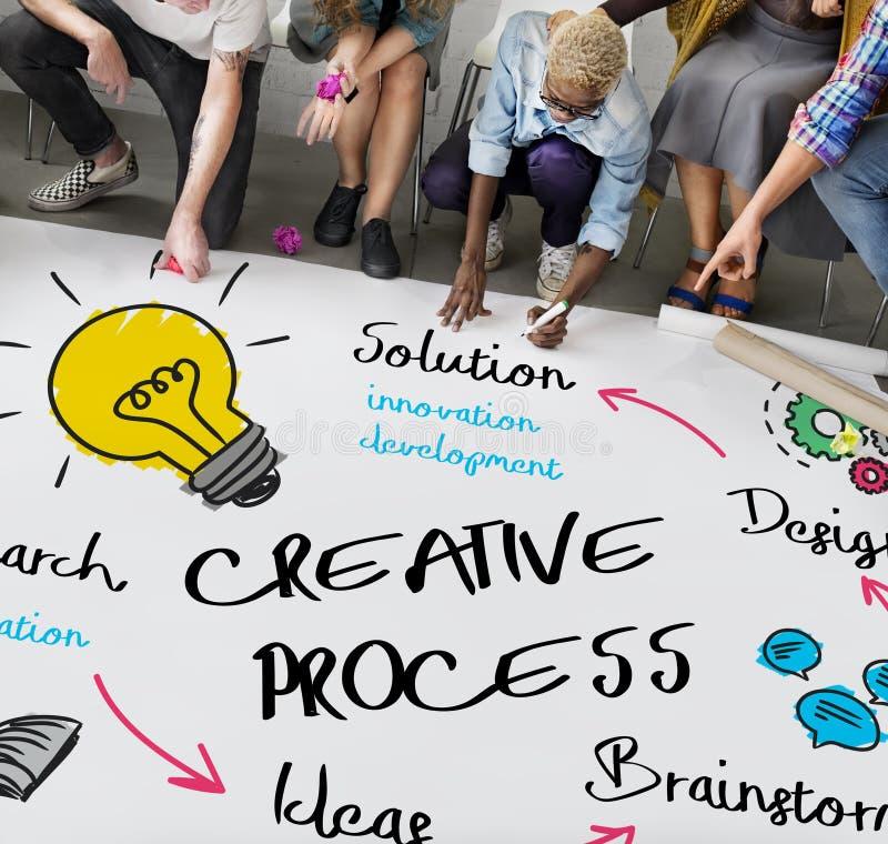 Creative Ideas Design Imagination Innovation Concept.  royalty free stock photos