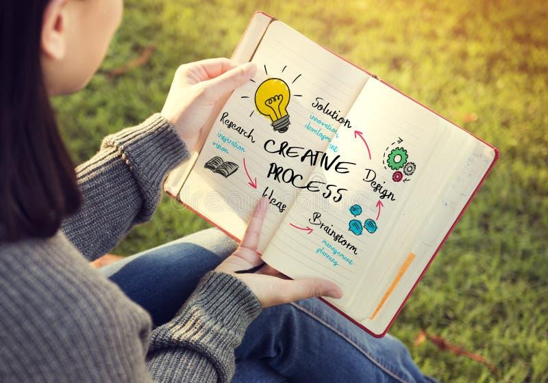 Creative Ideas Design Imagination Innovation Concept. Creative Ideas Design Imagination Innovation royalty free stock image
