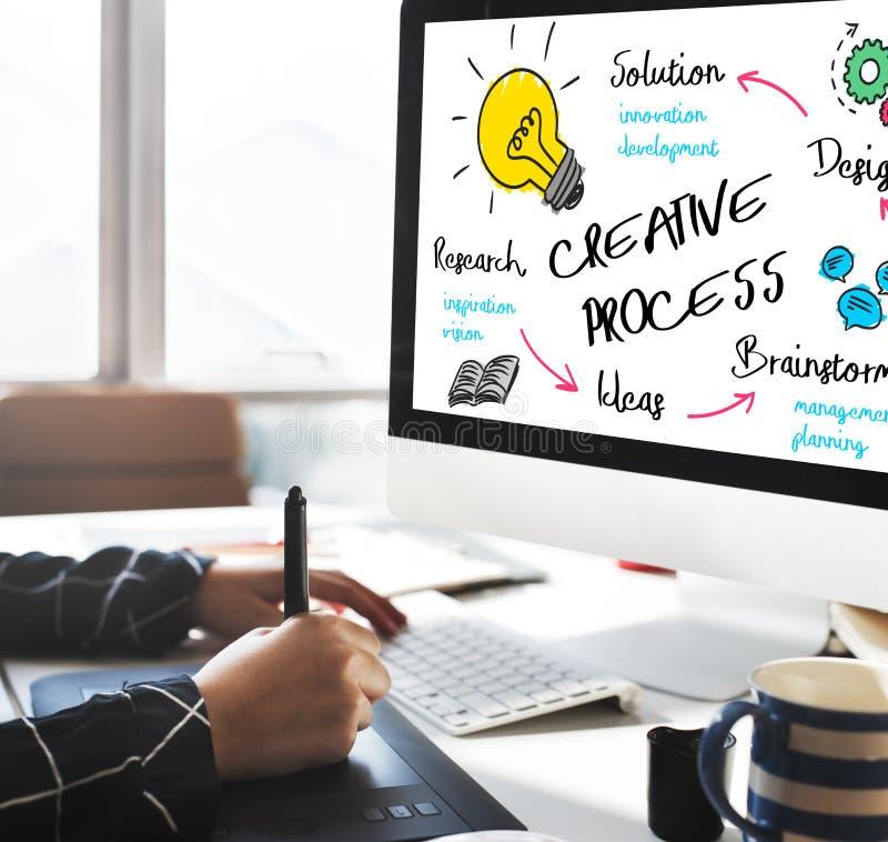 Creative Ideas Design Imagination Innovation Concept. Computer Screen Creative Ideas Design Imagination Innovation stock photo