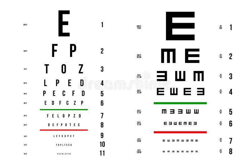 Creative illustration of eyes test charts with latin letters isolated on background. Art design medical poster with sign. C stock illustration