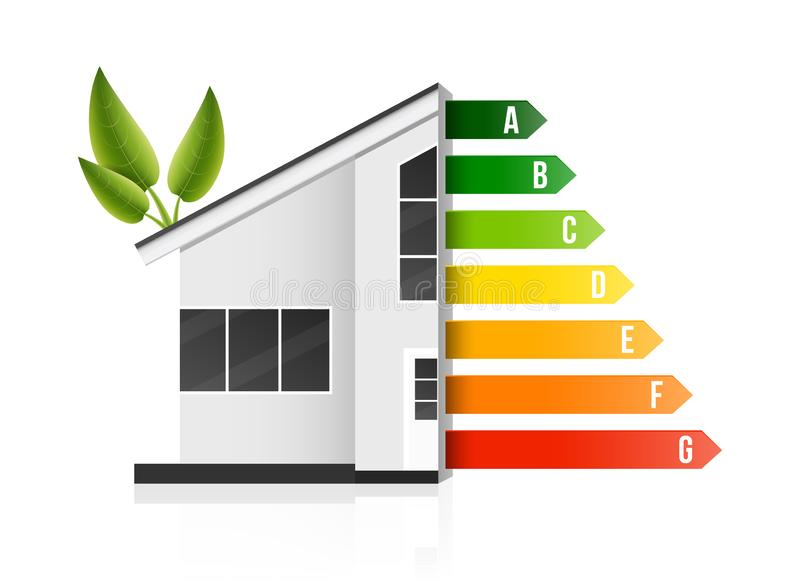 Creative illustration of home energy efficiency rating isolated on background. Art design smart eco house improvement template. royalty free illustration