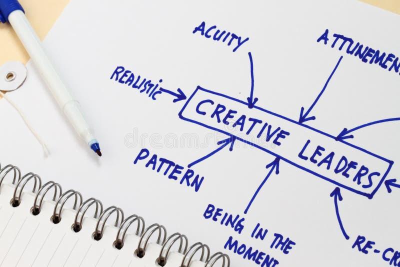 Creative leadership stock photo