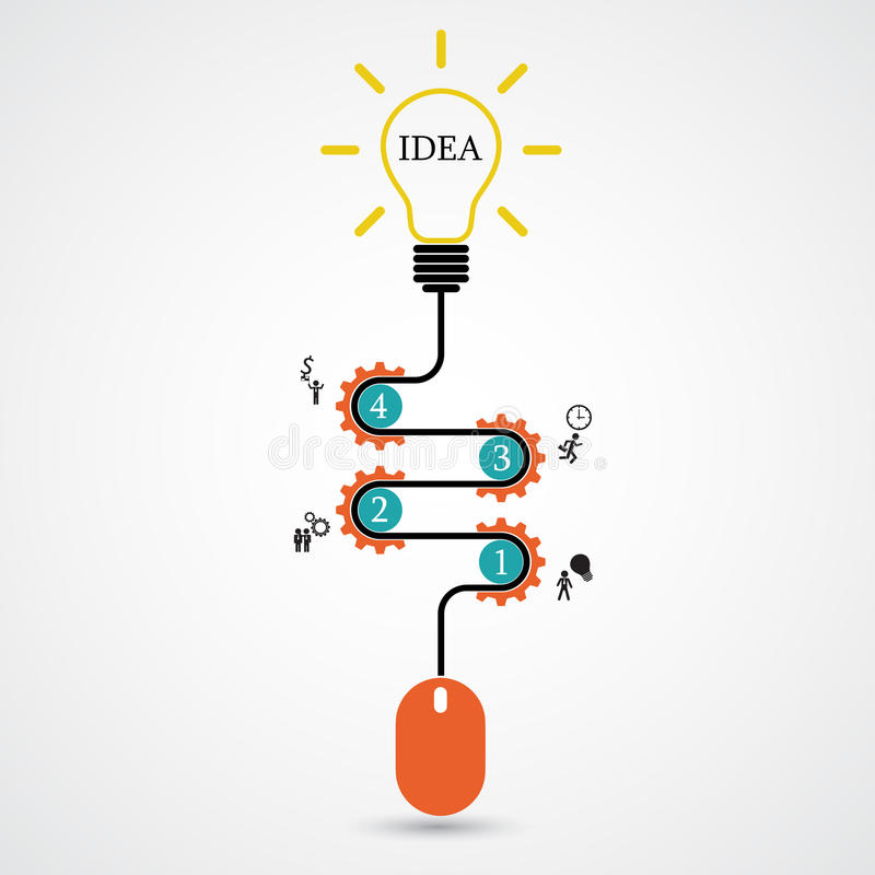 Creative light bulb idea concept and computer mouse symbol. Progression of idea concept. Business, education and industrial idea. Vector illustration royalty free illustration