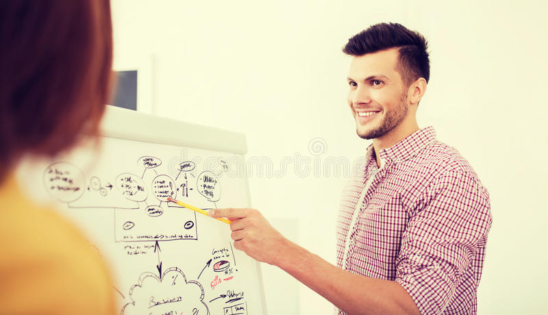 Creative team with scheme on flip board at office. Business, startup, planning, strategy and people concept - happy creative team with scheme on flip board at royalty free stock photography