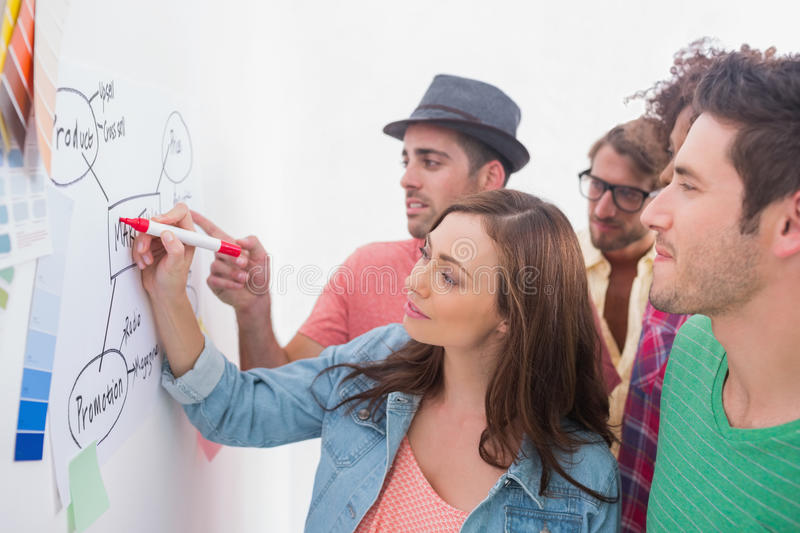 Creative team watching colleague add to flowchart. On whiteboard with colour samples royalty free stock photo