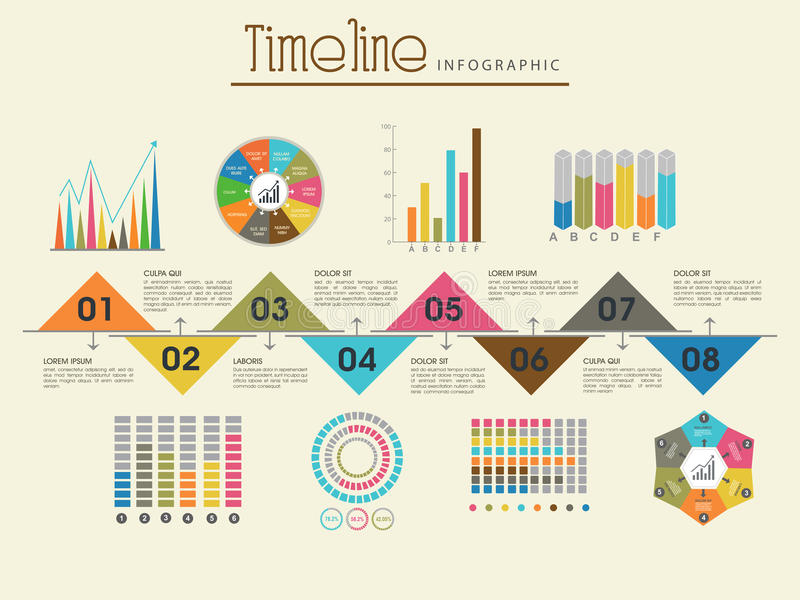 Creative timeline infographic template layout. Creative timeline infographic template layout with various colorful statistical bars, charts and graphs for royalty free illustration